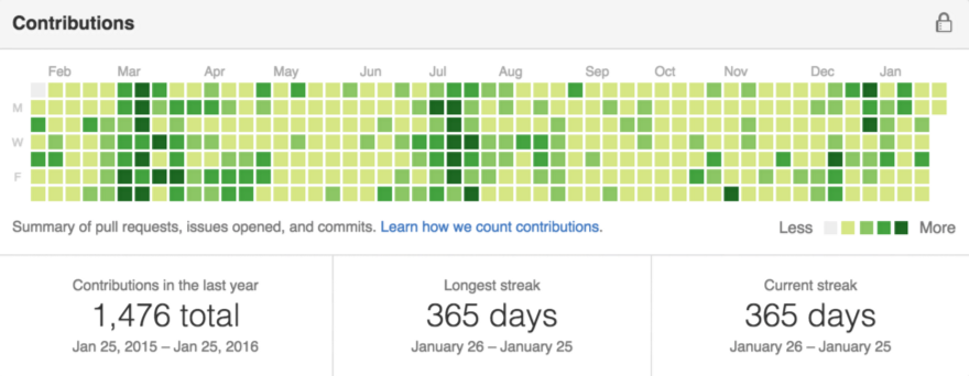 year-of-code-git